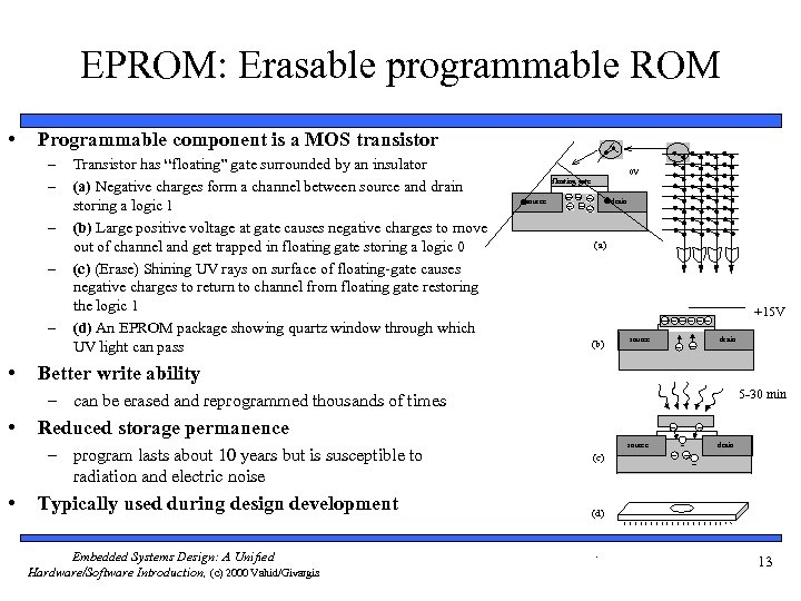 EPROM: Erasable programmable ROM • Programmable component is a MOS transistor – – –