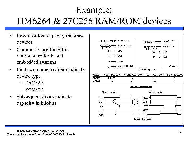 Example: HM 6264 & 27 C 256 RAM/ROM devices • Low-cost low-capacity memory devices