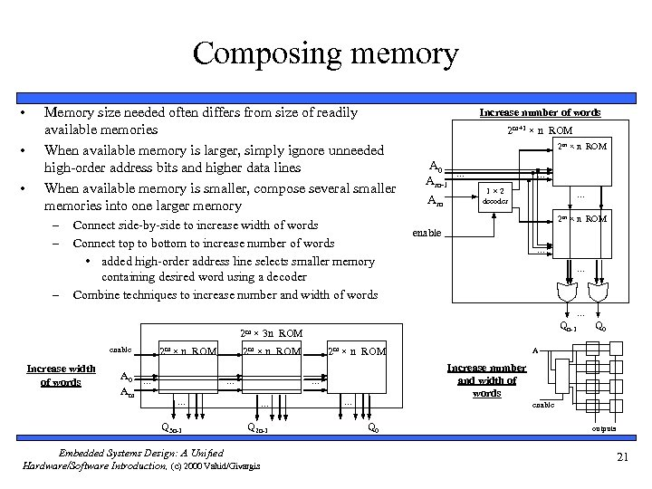 Composing memory • • • Memory size needed often differs from size of readily