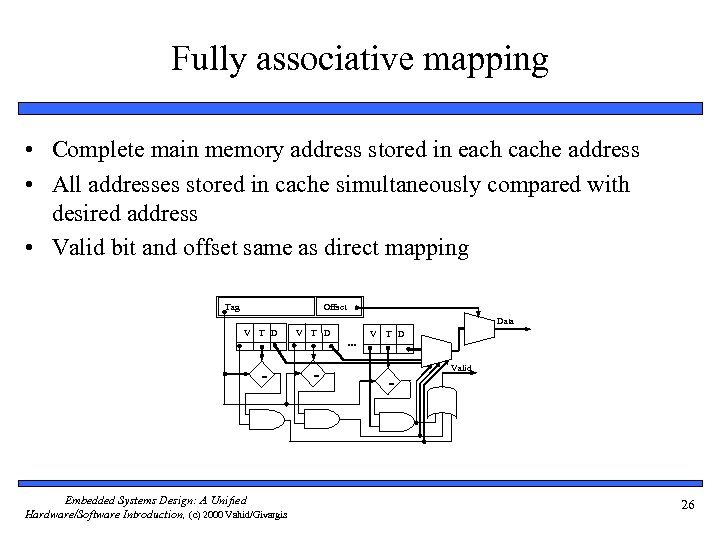 Fully associative mapping • Complete main memory address stored in each cache address •