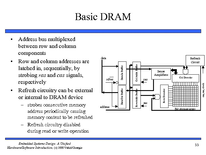 Basic DRAM Embedded Systems Design: A Unified Hardware/Software Introduction, (c) 2000 Vahid/Givargis address cas