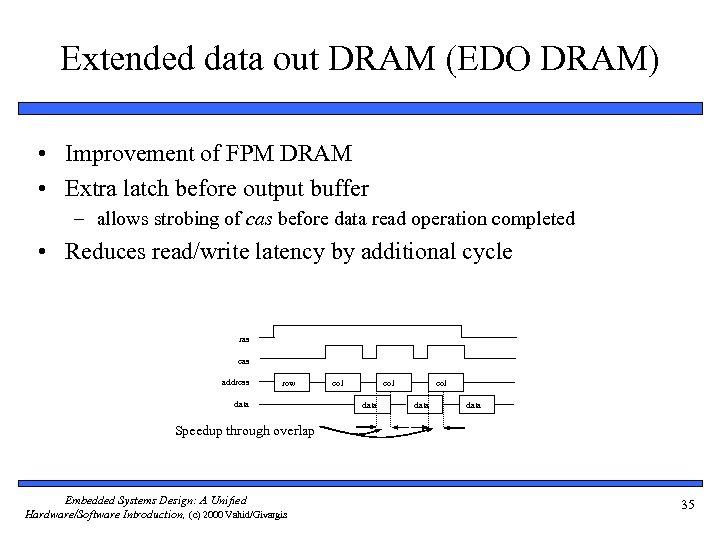 Extended data out DRAM (EDO DRAM) • Improvement of FPM DRAM • Extra latch