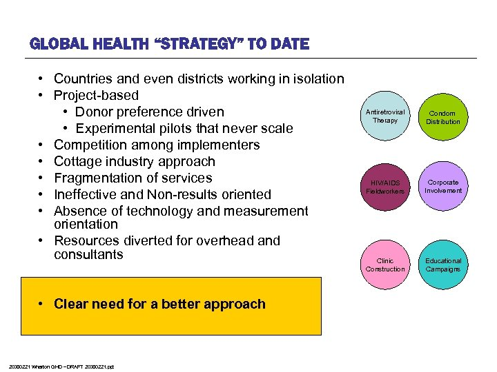 """GLOBAL HEALTH """"STRATEGY"""" TO DATE • Countries and even districts working in isolation •"""