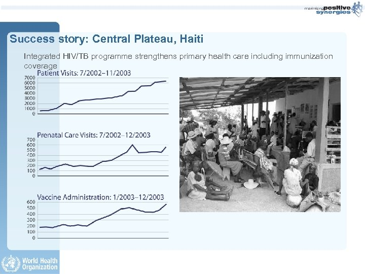 Success story: Central Plateau, Haiti Integrated HIV/TB programme strengthens primary health care including immunization