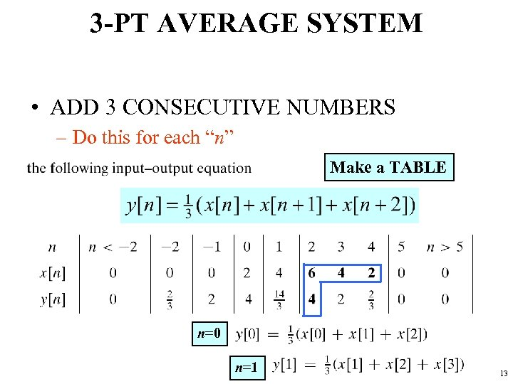 3 -PT AVERAGE SYSTEM • ADD 3 CONSECUTIVE NUMBERS – Do this for each