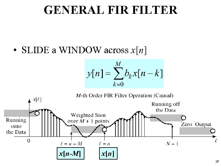 GENERAL FIR FILTER • SLIDE a WINDOW across x[n] x[n-M] x[n] 19