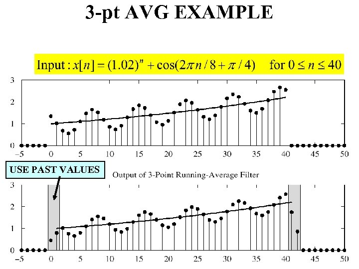 3 -pt AVG EXAMPLE USE PAST VALUES 29
