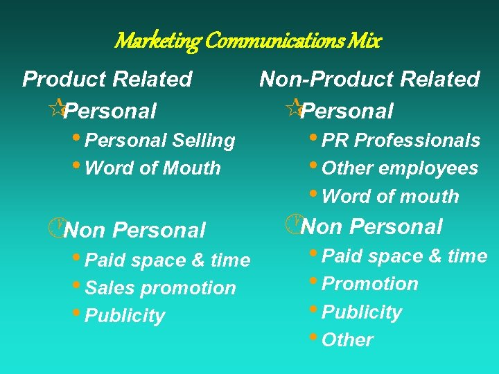 Marketing Communications Mix Product Related ¶ Personal • Personal Selling • Word of Mouth