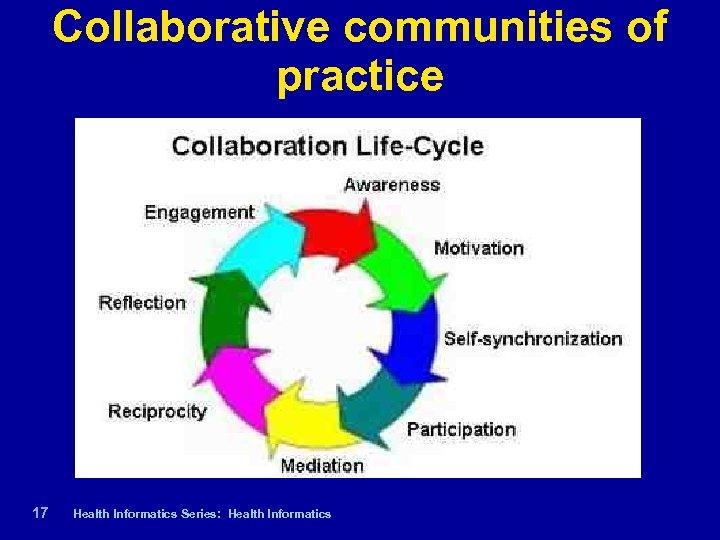 Collaborative communities of practice 17 | Health Informatics Series: Health Informatics