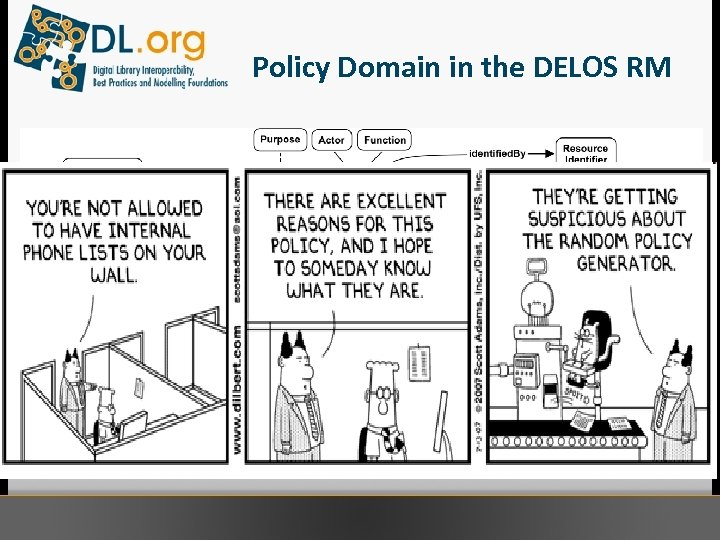 Policy Domain in the DELOS RM
