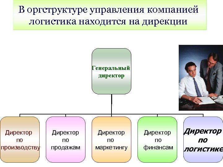 В оргструктуре управления компанией логистика находится на дирекции Генеральный директор Директор по производству Директор