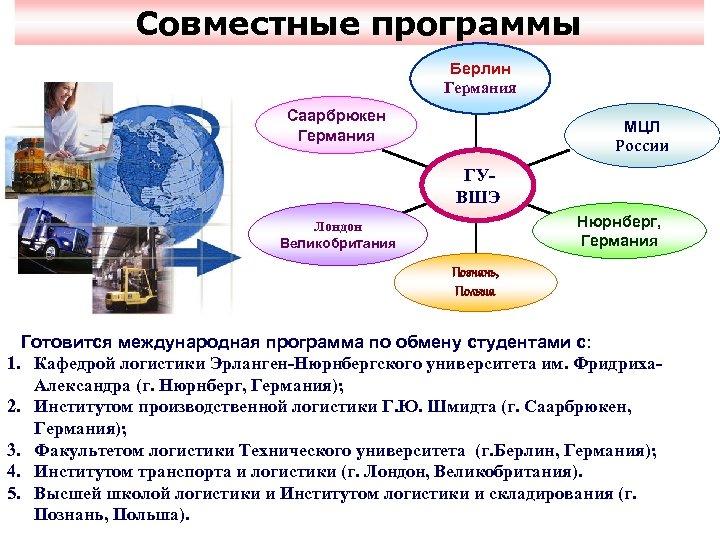 Совместные программы Берлин Германия Саарбрюкен Германия МЦЛ России ГУВШЭ Нюрнберг, Германия Лондон Великобритания Познань,