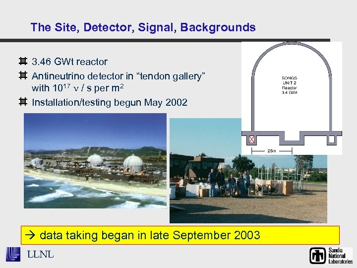 "The Site, Detector, Signal, Backgrounds 3. 46 GWt reactor Antineutrino detector in ""tendon gallery"""
