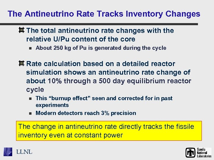 The Antineutrino Rate Tracks Inventory Changes The total antineutrino rate changes with the relative