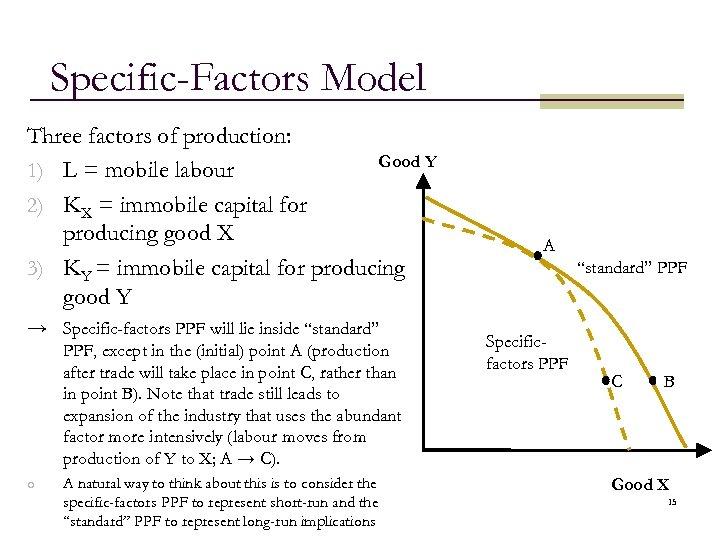Specific-Factors Model Three factors of production: Good Y 1) L = mobile labour 2)