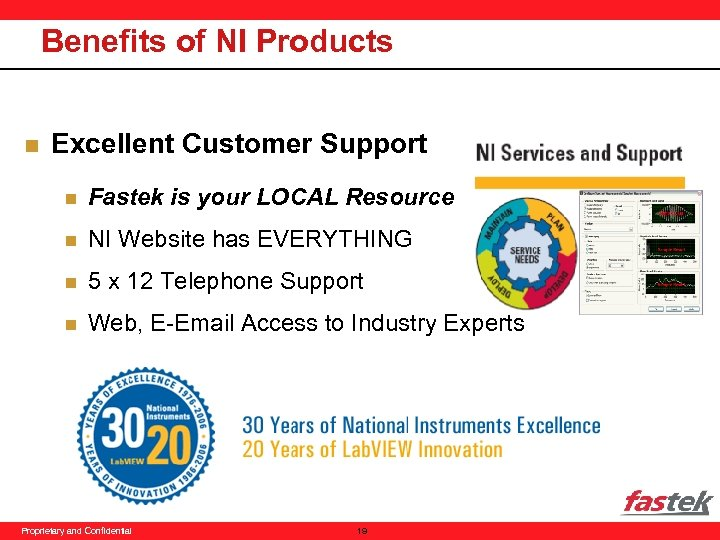 Benefits of NI Products n Excellent Customer Support n Fastek is your LOCAL Resource