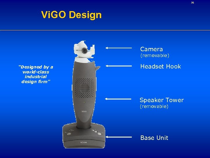 """35 Vi. GO Design Camera (removable) """"Designed by a world-class industrial design firm"""" Headset"""