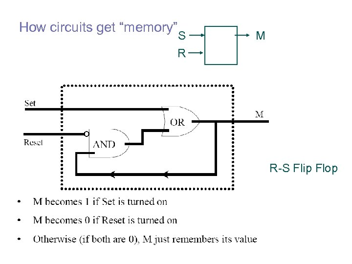 "How circuits get ""memory"" S R M R-S Flip Flop"