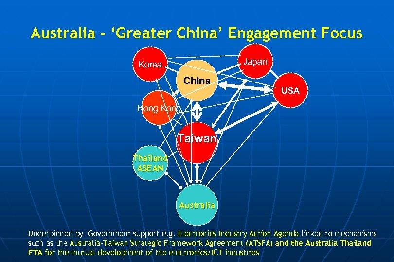 Australia - 'Greater China' Engagement Focus Japan Korea China USA Hong Kong Taiwan Thailand