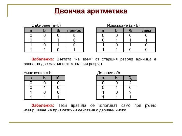 Двоична аритметика