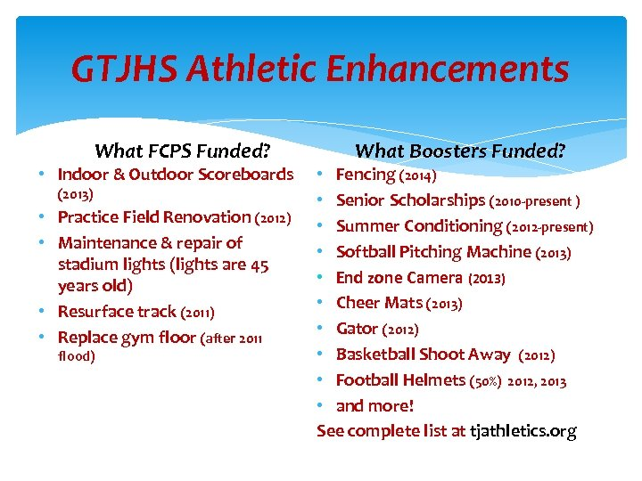 GTJHS Athletic Enhancements What FCPS Funded? • Indoor & Outdoor Scoreboards (2013) • Practice