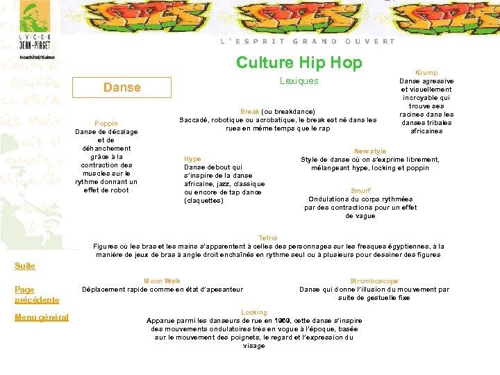 Culture Hip Hop Lexiques Danse Poppin Danse de décalage et de déhanchement grâce à