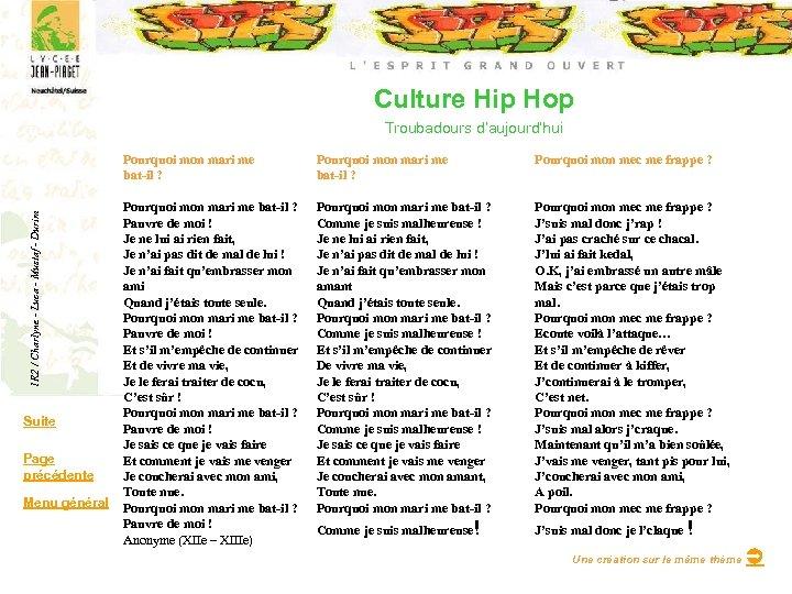 Culture Hip Hop Troubadours d'aujourd'hui 1 R 2 / Charlyne - Luca - Mustaf