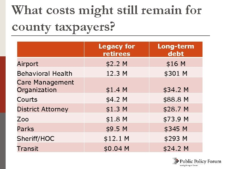 What costs might still remain for county taxpayers? Legacy for retirees Long-term debt Airport