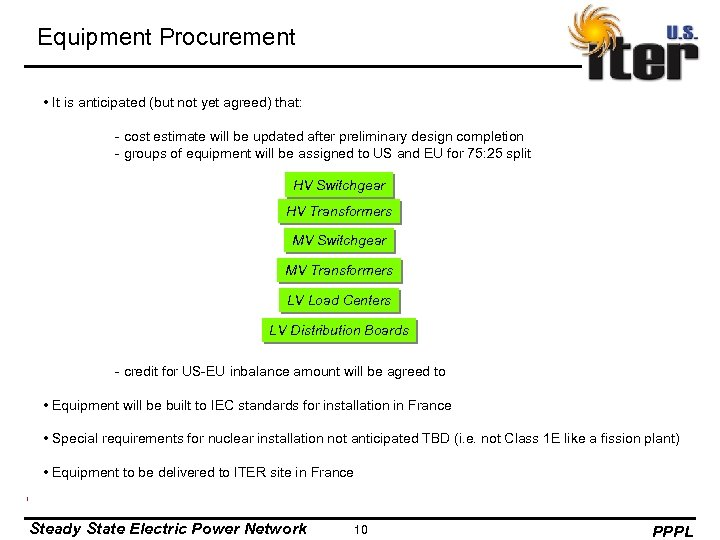 Equipment Procurement • It is anticipated (but not yet agreed) that: - cost estimate