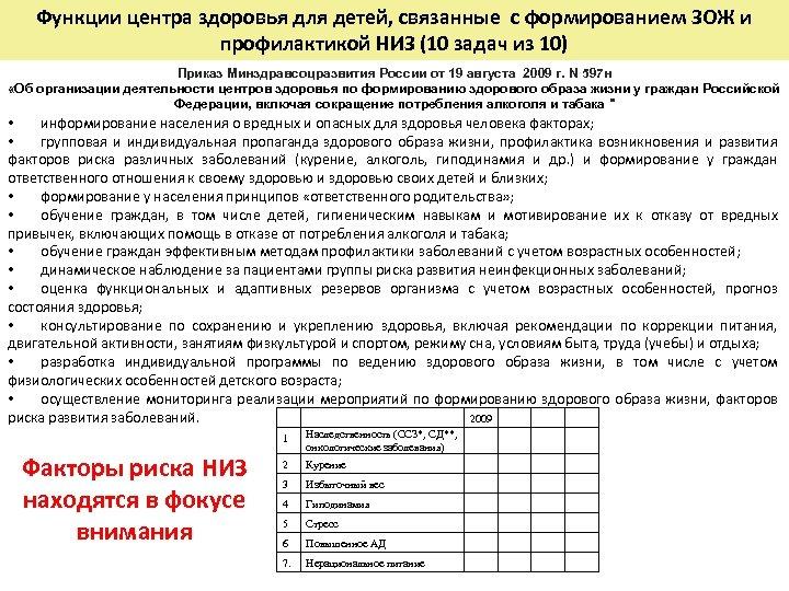 Функции центра здоровья для детей, связанные с формированием ЗОЖ и профилактикой НИЗ (10 задач