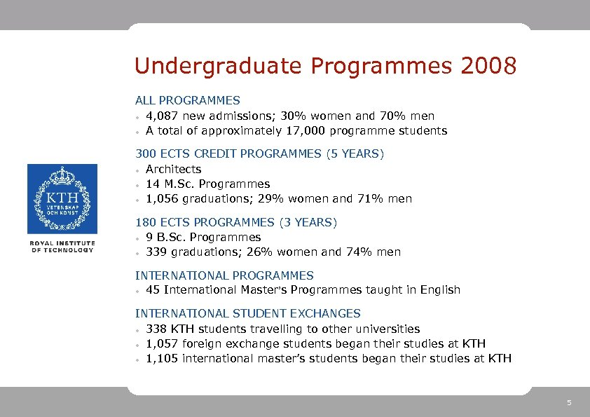 Undergraduate Programmes 2008 ALL PROGRAMMES 4, 087 new admissions; 30% women and 70% men