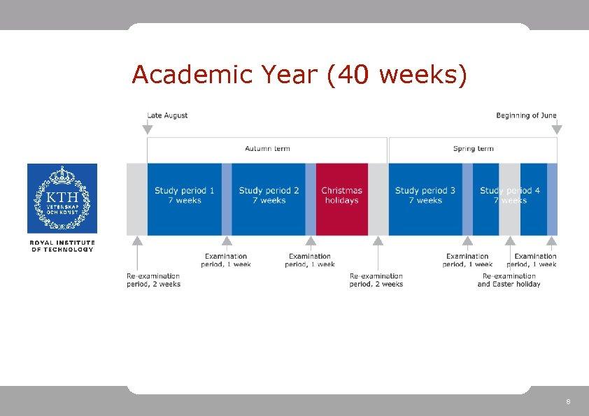 Academic Year (40 weeks) 8