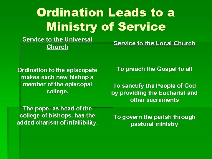 Ordination Leads to a Ministry of Service to the Universal Church Ordination to the