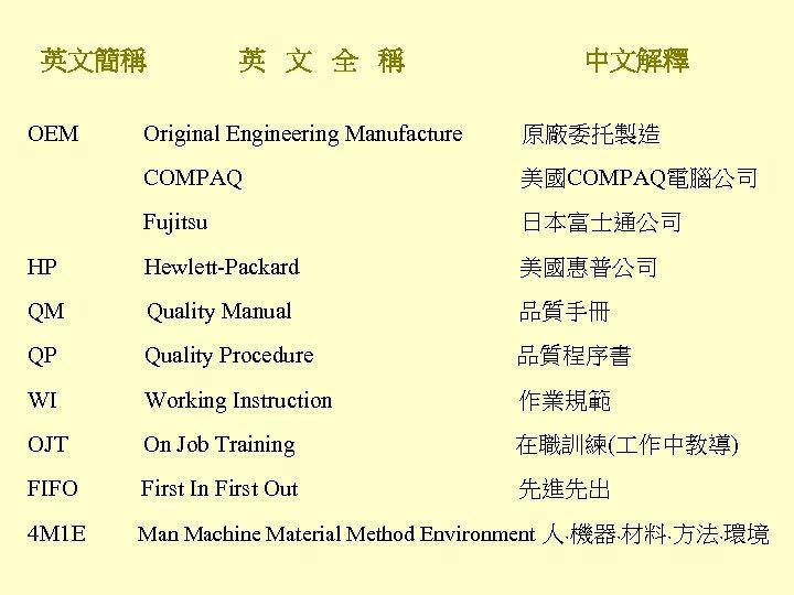 英文簡稱 英 文 全 稱 中文解釋 OEM Original Engineering Manufacture 原廠委托製造   COMPAQ 美國COMPAQ電腦公司