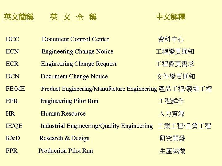 英文簡稱 英 文 全 稱 中文解釋   DCC Document Control Center 資料中心 ECN Engineering