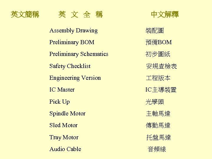 英文簡稱 英 文 全 稱 中文解釋 Assembly Drawing 裝配圖 Preliminary BOM 預備BOM Preliminary Schematics