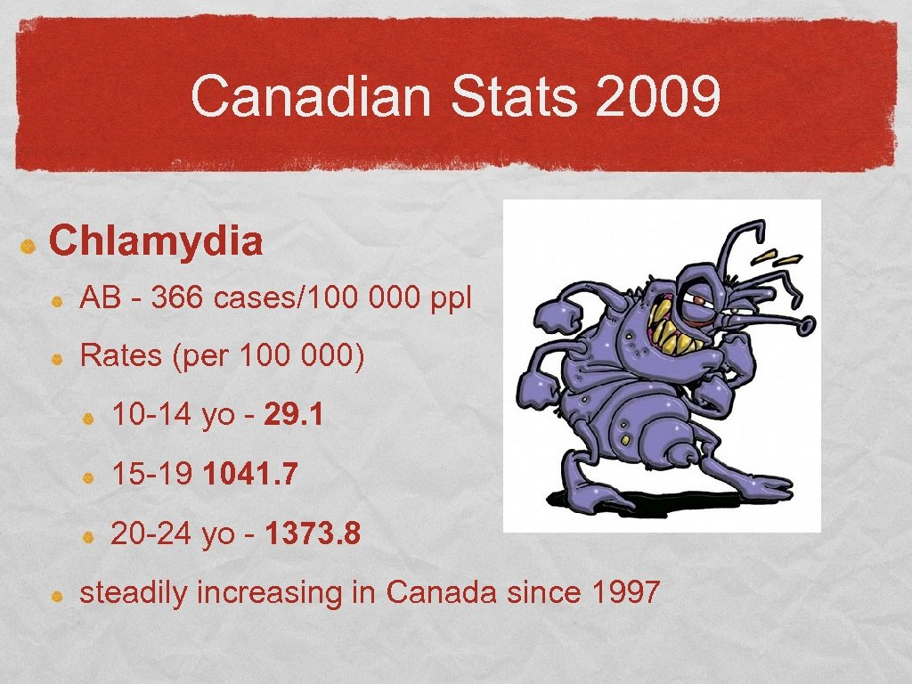 Canadian Stats 2009 Chlamydia AB - 366 cases/100 000 ppl Rates (per 100 000)