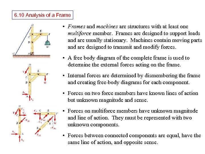 6. 10 Analysis of a Frame • Frames and machines are structures with at