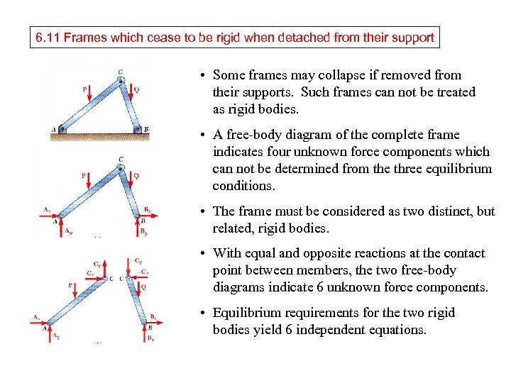 6. 11 Frames which cease to be rigid when detached from their support •