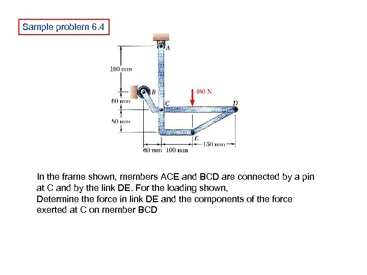 Sample problem 6. 4 In the frame shown, members ACE and BCD are connected