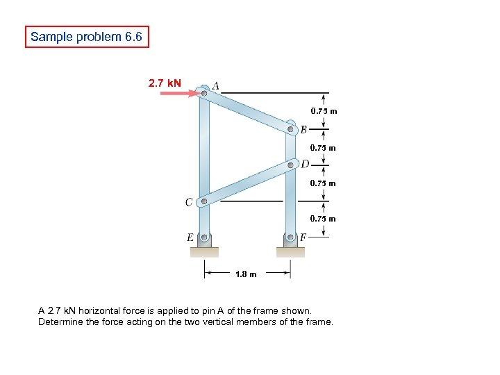 Sample problem 6. 6 2. 7 k. N 0. 75 m 1. 8 m