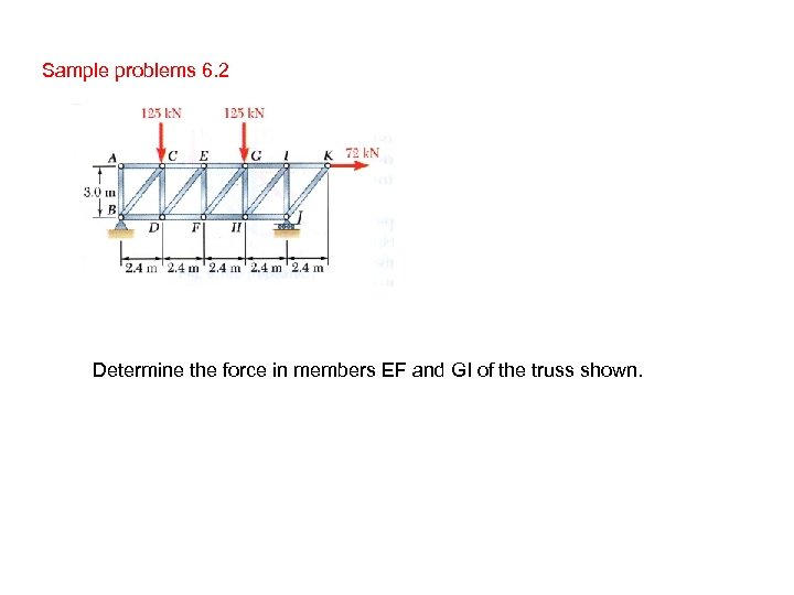 Sample problems 6. 2 Determine the force in members EF and GI of the