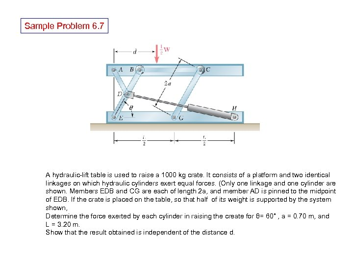 Sample Problem 6. 7 A hydraulic-lift table is used to raise a 1000 kg
