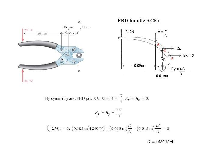 240 N A=G 3 A Cx C Cy 0. 09 m 0. 015 m