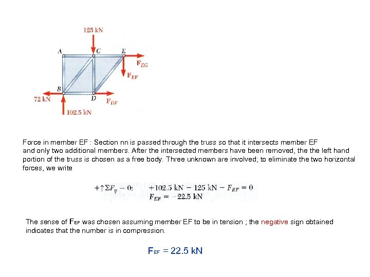Force in member EF : Section nn is passed through the truss so that