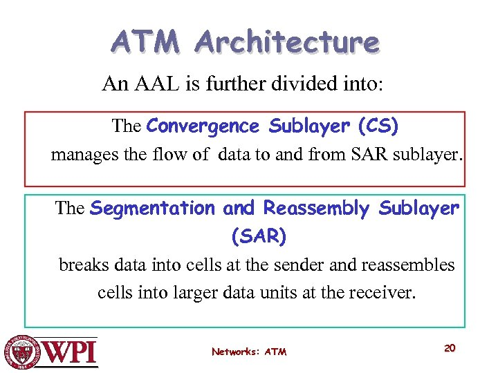 ATM Architecture An AAL is further divided into: The Convergence Sublayer (CS) manages the