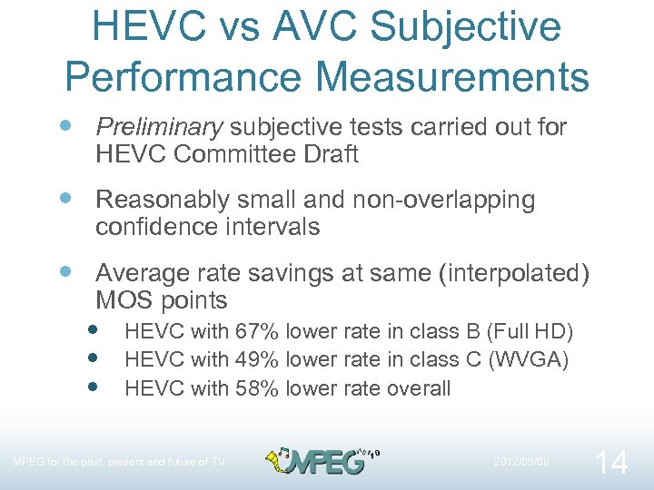 HEVC vs AVC Subjective Performance Measurements Preliminary subjective tests carried out for HEVC Committee