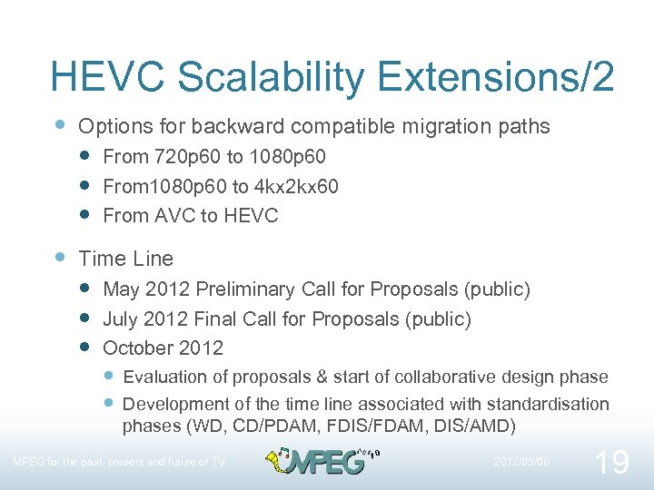 HEVC Scalability Extensions/2 Options for backward compatible migration paths From 720 p 60 to