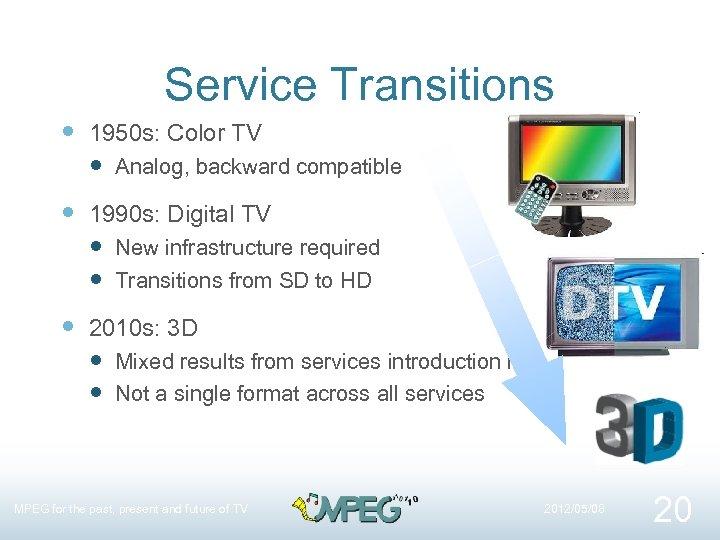 Service Transitions 1950 s: Color TV Analog, backward compatible 1990 s: Digital TV New