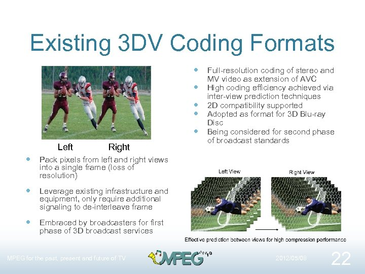 Existing 3 DV Coding Formats Full-resolution coding of stereo and Left Right MV video